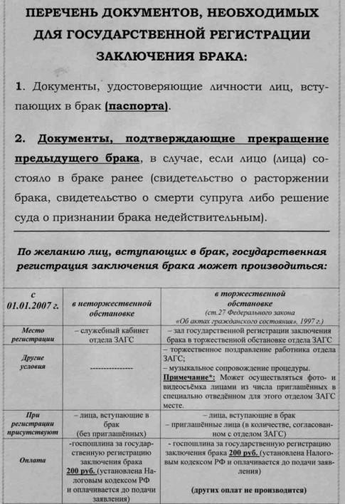 список документов на развод рб заговорил
